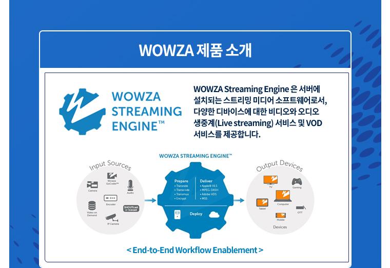 WOWZA 제품소개