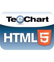 Teechart Javascript & HTML5
