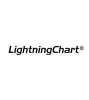 LightningChart for WPF + Winform