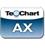 TeeChart Pro ActiveX 8.0 (영문) ESD